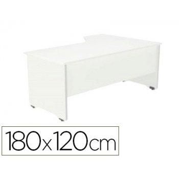 Mesa rocada serie work 180x120 cm izquierda acabado ab04 aluminio blanco