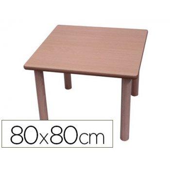 Mesa madera mobeduc cuadrada talla 0 con tapa laminada haya80x80 cm
