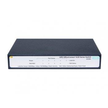 Hewlett Packard Enterprise OfficeConnect 1420 5G PoE+ (32W) No administrado L2 Gigabit Ethernet (10 100 1000) Gris 1U Energía