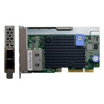 Lenovo 7ZT7A00548 adaptador y tarjeta de red Ethernet 10000 Mbit s Interno