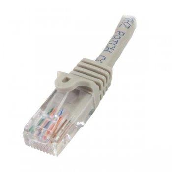 StarTech.com Cable de Red de 7m Gris Cat5e Ethernet RJ45 sin Enganches