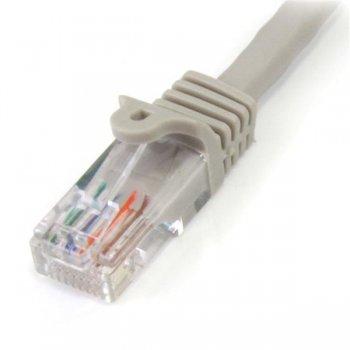 StarTech.com Cable de 1m Gris de Red Fast Ethernet Cat5e RJ45 sin Enganche - Cable Patch Snagless